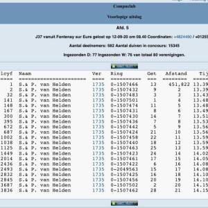 hokprestatie 1 en 2 NPO Fontenay